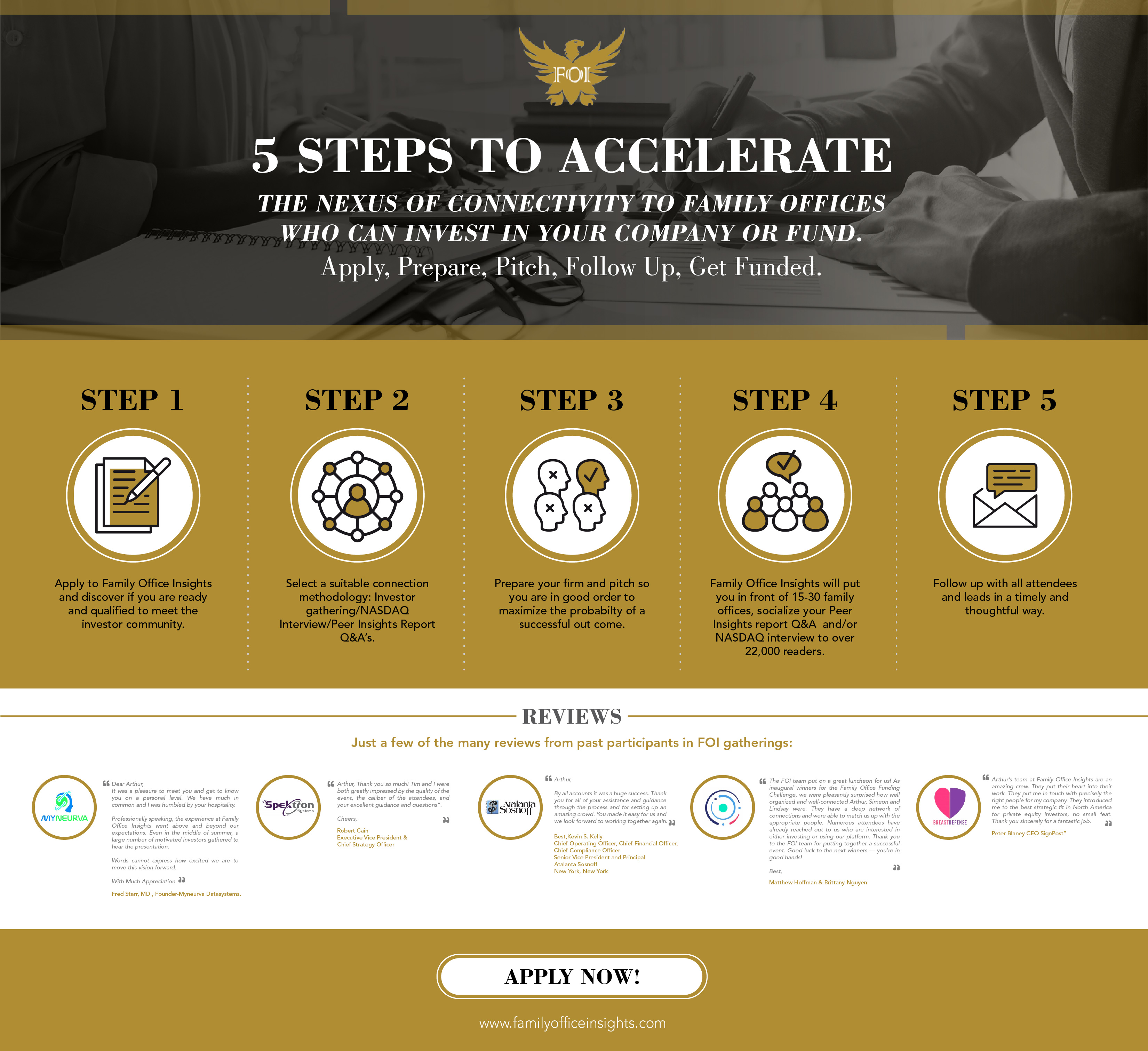 United Nations Dining Room: Arthur Andrew Bavelas Revealing 5 STEPS TO ACCELERATE THE